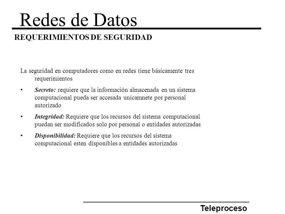 Redes de Datos Teleproceso TIPOS DE ATENTADOS Flujo Normal FuenteDestino InterrupciónIntercepción ModificaciónFabricación