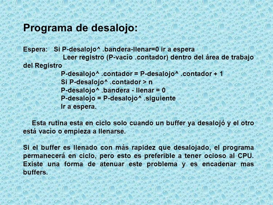 Programa de desalojo: Espera: Si P-desalojo^.bandera-llenar=0 ir a espera Leer registro (P-vacío.contador) dentro del área de trabajo del Registro P-d