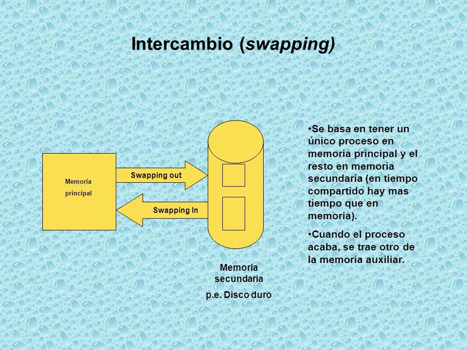Intercambio (swapping) Swapping out Swapping In Memoria principal Memoria secundaria p.e. Disco duro Se basa en tener un único proceso en memoria prin
