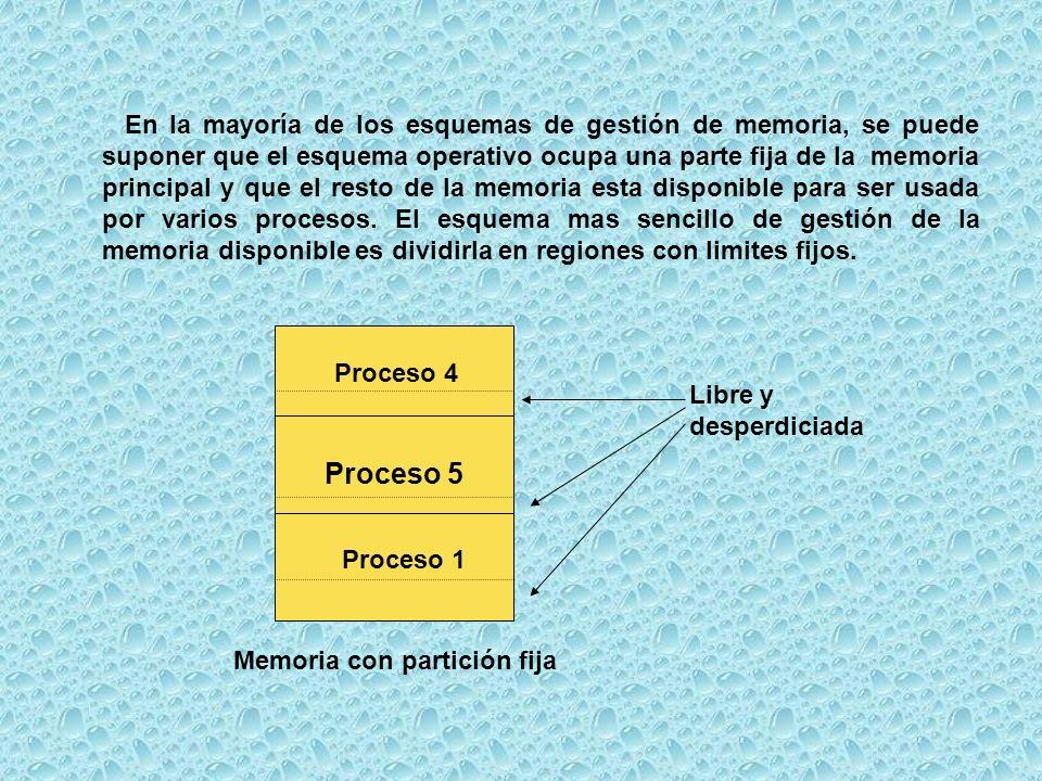 En la mayoría de los esquemas de gestión de memoria, se puede suponer que el esquema operativo ocupa una parte fija de la memoria principal y que el r