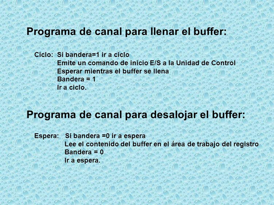Programa de canal para llenar el buffer: Ciclo: Si bandera=1 ir a ciclo Emite un comando de inicio E/S a la Unidad de Control Esperar mientras el buff