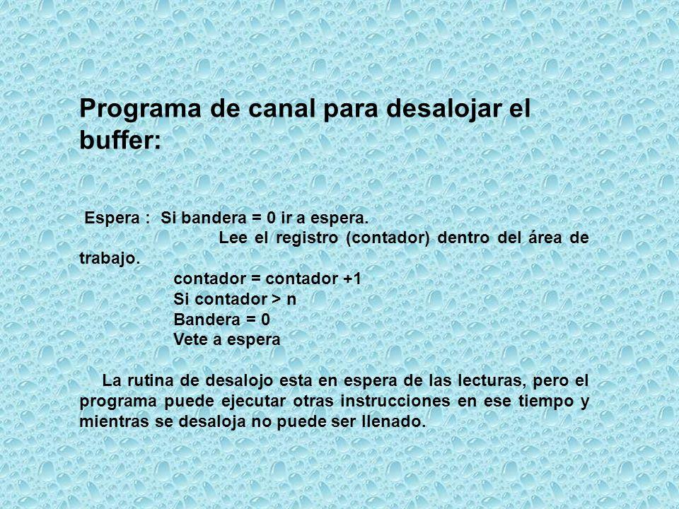 Programa de canal para desalojar el buffer: Espera : Si bandera = 0 ir a espera. Lee el registro (contador) dentro del área de trabajo. contador = con