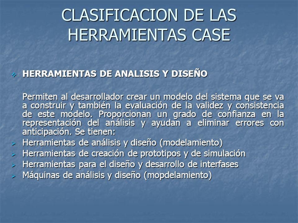 CLASIFICACION DE LAS HERRAMIENTAS CASE HERRAMIENTAS DE ANALISIS Y DISEÑO HERRAMIENTAS DE ANALISIS Y DISEÑO Permiten al desarrollador crear un modelo d