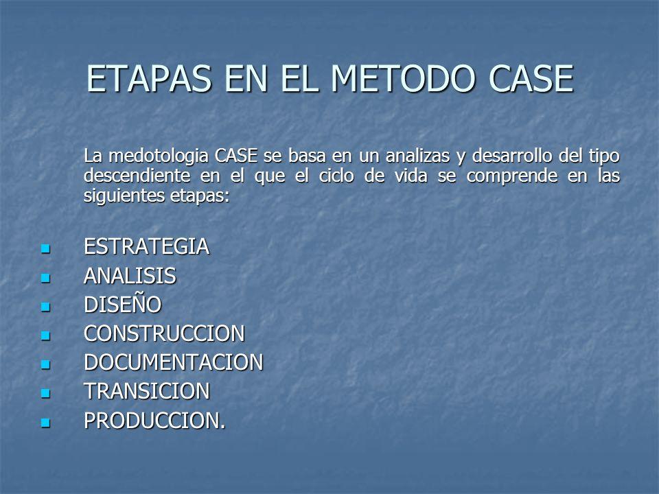 ETAPAS EN EL METODO CASE La medotologia CASE se basa en un analizas y desarrollo del tipo descendiente en el que el ciclo de vida se comprende en las