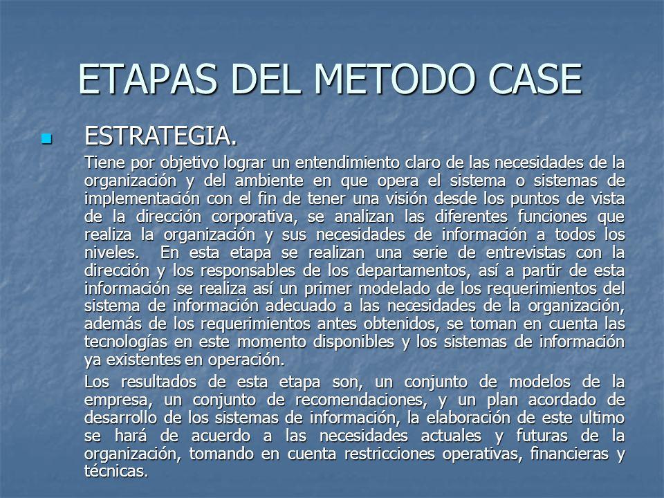 ESTRATEGIA. ESTRATEGIA. Tiene por objetivo lograr un entendimiento claro de las necesidades de la organización y del ambiente en que opera el sistema