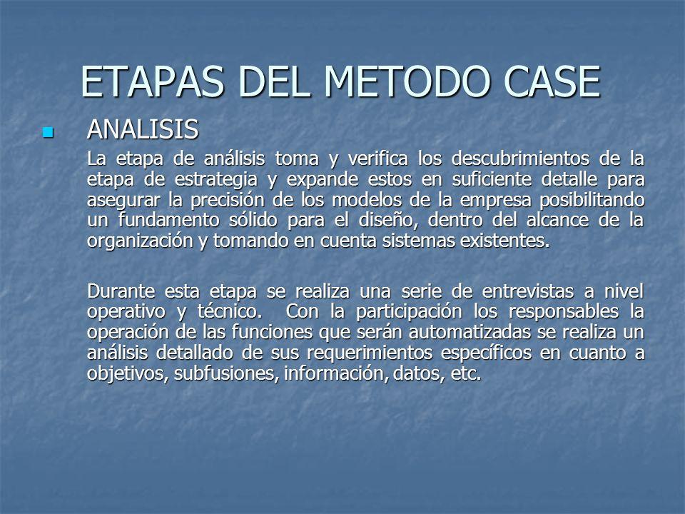 ETAPAS DEL METODO CASE ANALISIS ANALISIS La etapa de análisis toma y verifica los descubrimientos de la etapa de estrategia y expande estos en suficie