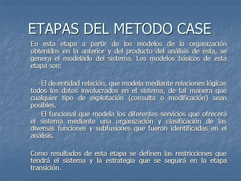 ETAPAS DEL METODO CASE En esta etapa a partir de los modelos de la organización obtenidos en la anterior y del producto del análisis de esta, se gener