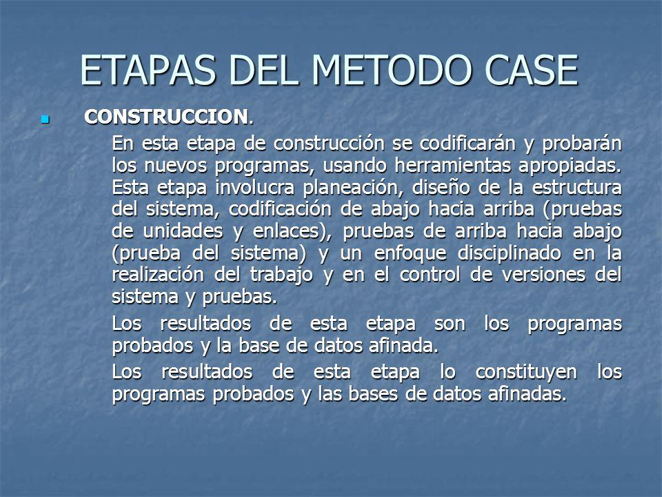 ETAPAS DEL METODO CASE CONSTRUCCION. CONSTRUCCION. En esta etapa de construcción se codificarán y probarán los nuevos programas, usando herramientas a