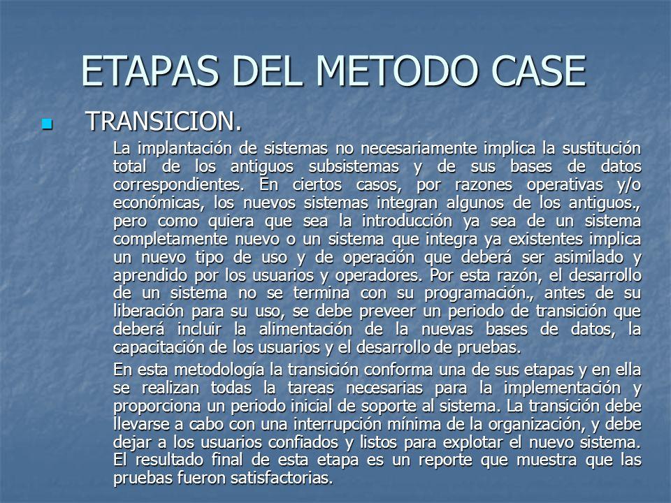 ETAPAS DEL METODO CASE TRANSICION. TRANSICION. La implantación de sistemas no necesariamente implica la sustitución total de los antiguos subsistemas