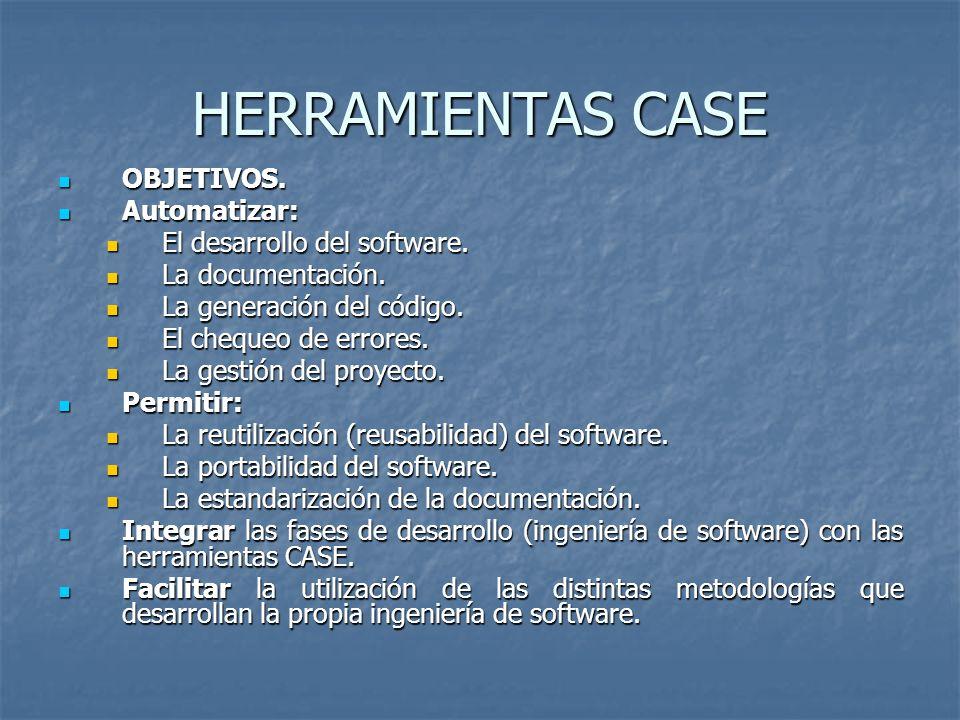 HERRAMIENTAS CASE OBJETIVOS. OBJETIVOS. Automatizar: Automatizar: El desarrollo del software. El desarrollo del software. La documentación. La documen