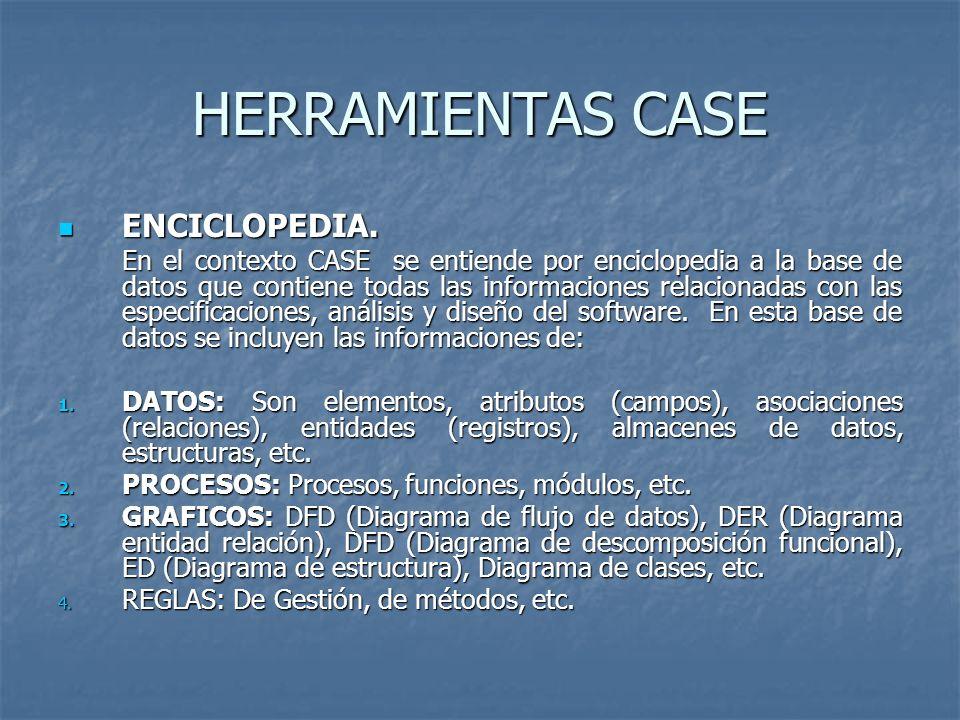 HERRAMIENTAS CASE ENCICLOPEDIA. ENCICLOPEDIA. En el contexto CASE se entiende por enciclopedia a la base de datos que contiene todas las informaciones