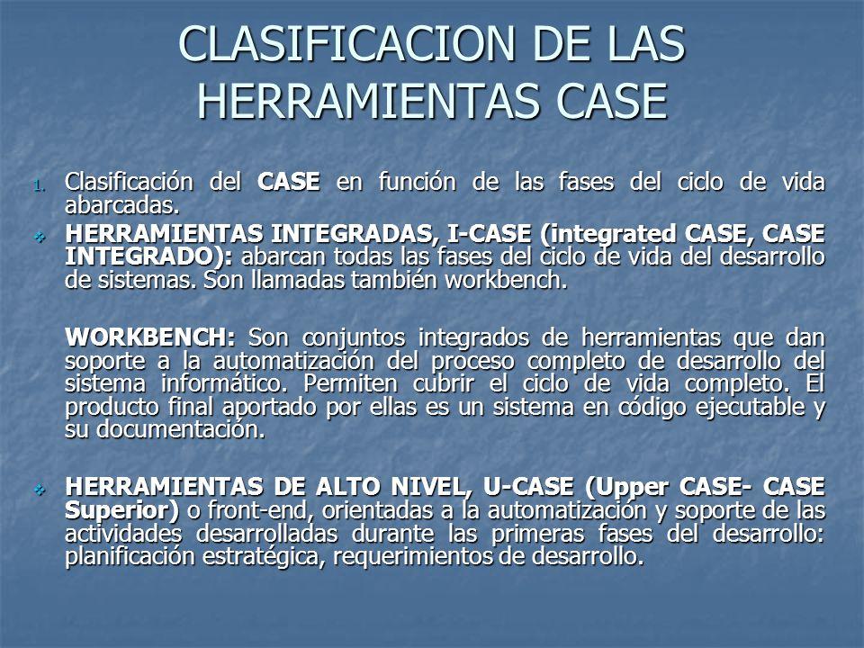 CLASIFICACION DE LAS HERRAMIENTAS CASE 1. Clasificación del CASE en función de las fases del ciclo de vida abarcadas. HERRAMIENTAS INTEGRADAS, I-CASE