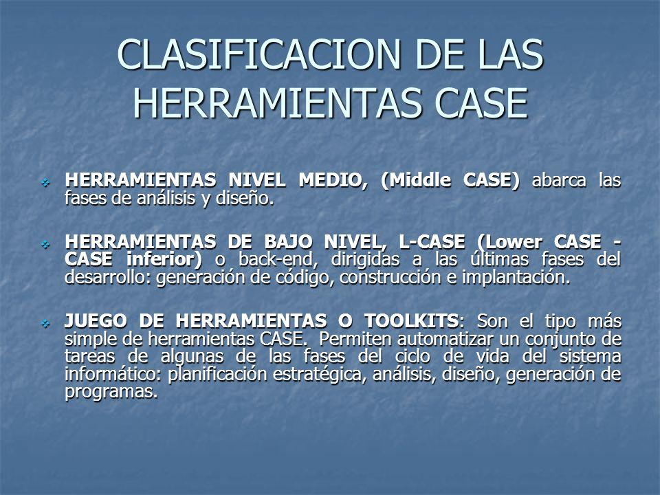CLASIFICACION DE LAS HERRAMIENTAS CASE HERRAMIENTAS NIVEL MEDIO, (Middle CASE) abarca las fases de análisis y diseño. HERRAMIENTAS NIVEL MEDIO, (Middl