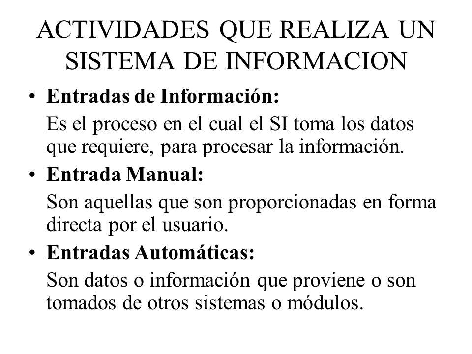 ACTIVIDADES QUE REALIZA UN SISTEMA DE INFORMACION Entradas de Información: Es el proceso en el cual el SI toma los datos que requiere, para procesar l