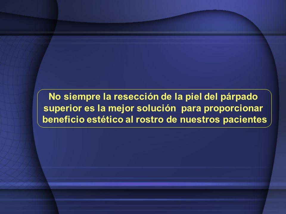 RELACION CILIO-PARPEBRAL Dr.