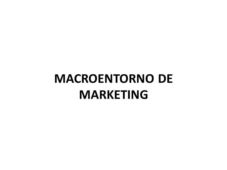 MACROENTORNO DE MARKETING