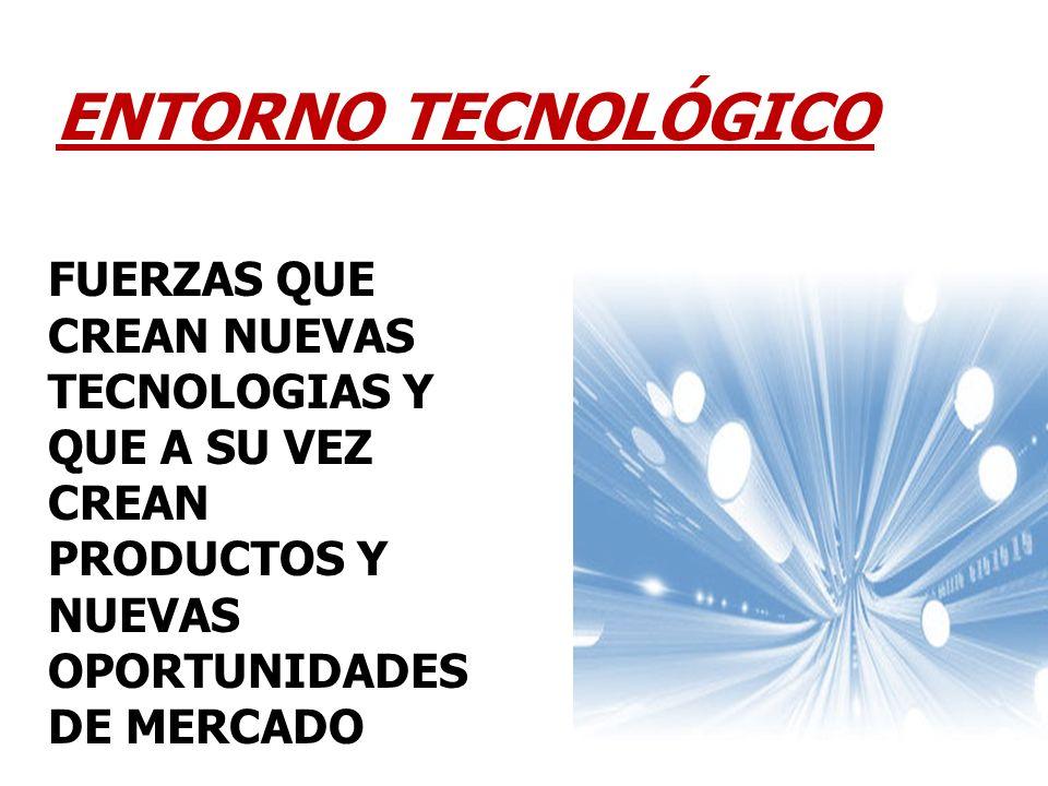 ENTORNO TECNOLÓGICO FUERZAS QUE CREAN NUEVAS TECNOLOGIAS Y QUE A SU VEZ CREAN PRODUCTOS Y NUEVAS OPORTUNIDADES DE MERCADO