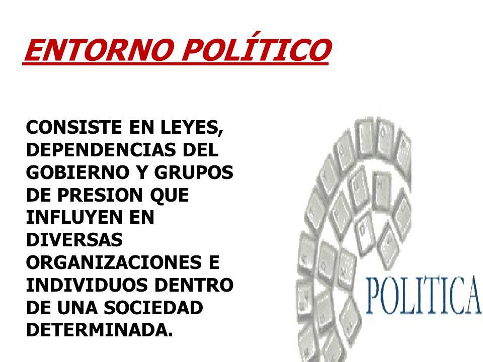 ENTORNO POLÍTICO CONSISTE EN LEYES, DEPENDENCIAS DEL GOBIERNO Y GRUPOS DE PRESION QUE INFLUYEN EN DIVERSAS ORGANIZACIONES E INDIVIDUOS DENTRO DE UNA S
