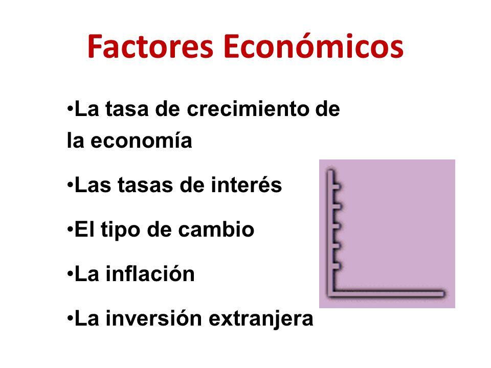 Factores Económicos La tasa de crecimiento de la economía Las tasas de interés El tipo de cambio La inflación La inversión extranjera