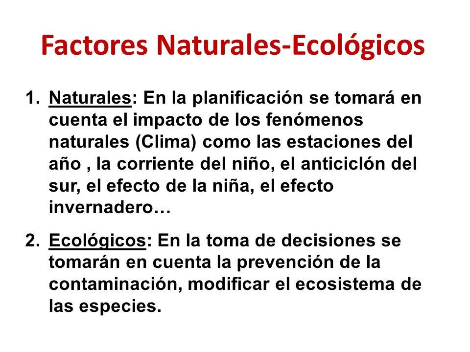 Factores Naturales-Ecológicos 1.Naturales: En la planificación se tomará en cuenta el impacto de los fenómenos naturales (Clima) como las estaciones d
