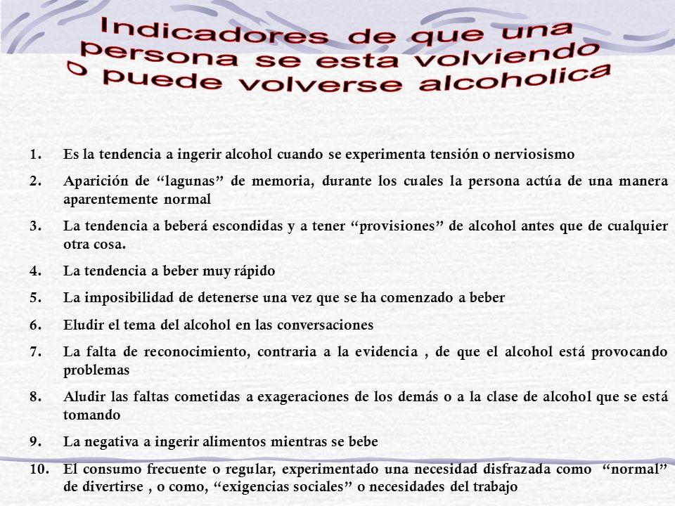 1.Es la tendencia a ingerir alcohol cuando se experimenta tensión o nerviosismo 2.Aparición de lagunas de memoria, durante los cuales la persona actúa