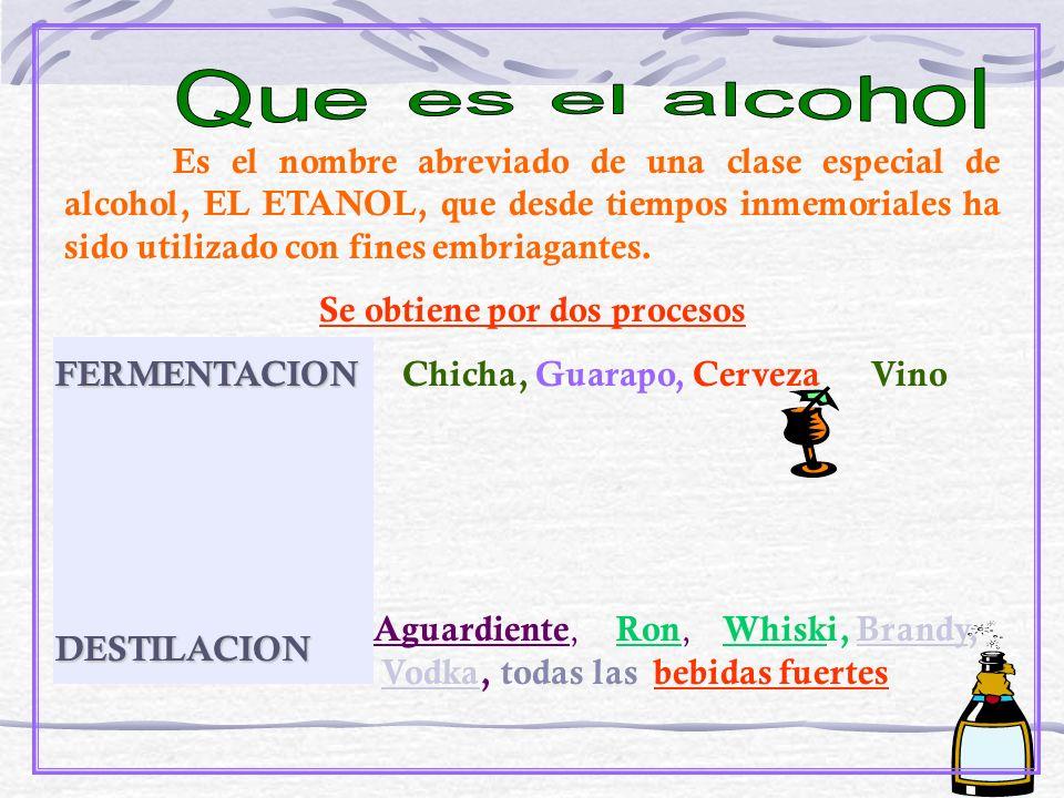 ALCOHOL SE ENCUENTRA EN LAS DROGAS DEPRESIVAS ALCOHOL ETILICO: FERMENTACION, DESTILACION.