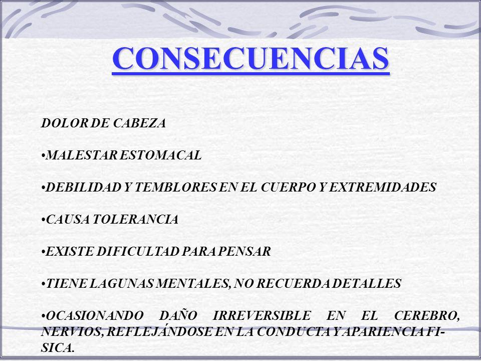 CONSECUENCIAS DOLOR DE CABEZA MALESTAR ESTOMACAL DEBILIDAD Y TEMBLORES EN EL CUERPO Y EXTREMIDADES CAUSA TOLERANCIA EXISTE DIFICULTAD PARA PENSAR TIEN