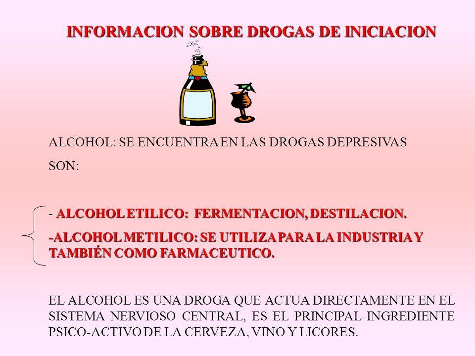 INFORMACION SOBRE DROGAS DE INICIACION ALCOHOL: SE ENCUENTRA EN LAS DROGAS DEPRESIVAS SON: ALCOHOL ETILICO: FERMENTACION, DESTILACION. - ALCOHOL ETILI