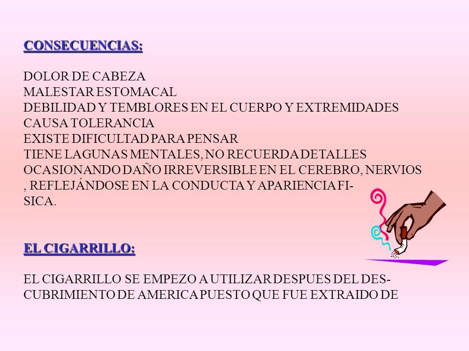 CONSECUENCIAS: DOLOR DE CABEZA MALESTAR ESTOMACAL DEBILIDAD Y TEMBLORES EN EL CUERPO Y EXTREMIDADES CAUSA TOLERANCIA EXISTE DIFICULTAD PARA PENSAR TIE