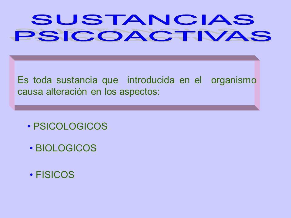 Es toda sustancia que introducida en el organismo causa alteración en los aspectos: PSICOLOGICOS BIOLOGICOS FISICOS