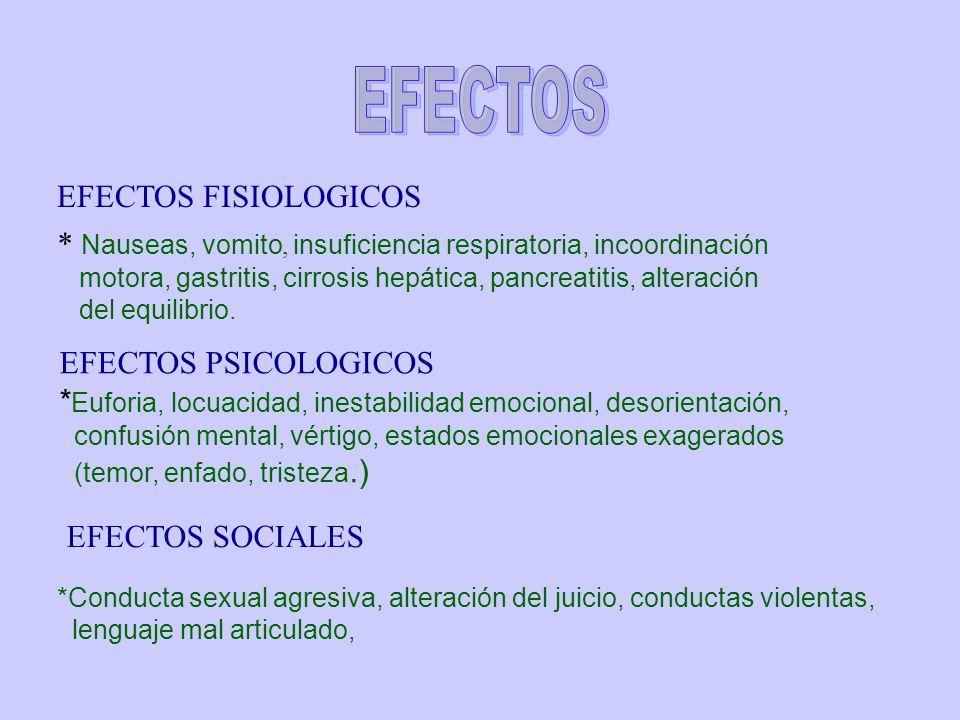 EFECTOS FISIOLOGICOS * Nauseas, vomito, insuficiencia respiratoria, incoordinación motora, gastritis, cirrosis hepática, pancreatitis, alteración del