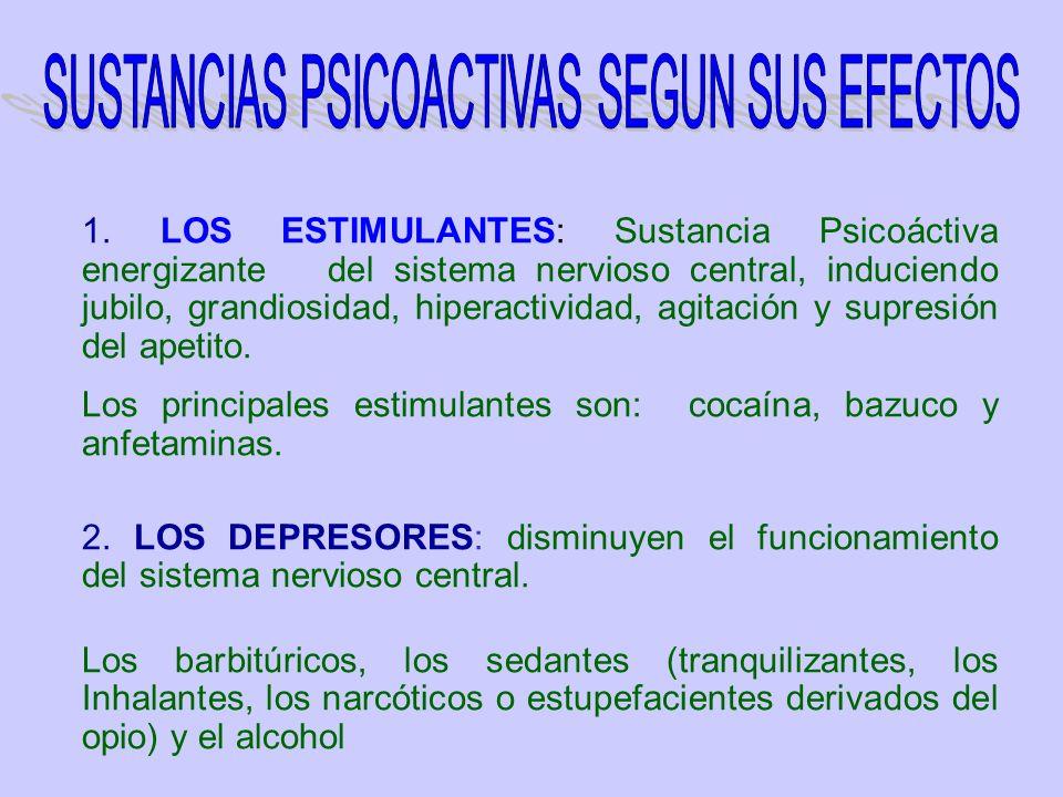 1. LOS ESTIMULANTES: Sustancia Psicoáctiva energizante del sistema nervioso central, induciendo jubilo, grandiosidad, hiperactividad, agitación y supr
