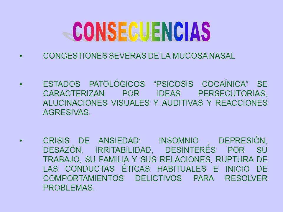 CONGESTIONES SEVERAS DE LA MUCOSA NASAL ESTADOS PATOLÓGICOS PSICOSIS COCAÍNICA SE CARACTERIZAN POR IDEAS PERSECUTORIAS, ALUCINACIONES VISUALES Y AUDIT