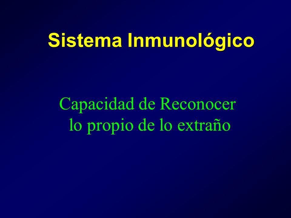Sistema Inmunológico Capacidad de Reconocer lo propio de lo extraño
