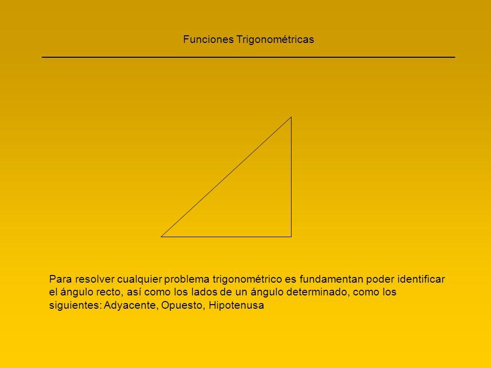 Funciones Trigonométricas ____________________________________________________________________ Para resolver cualquier problema trigonométrico es fundamentan poder identificar el ángulo recto, así como los lados de un ángulo determinado, como los siguientes: Adyacente, Opuesto, Hipotenusa 90° Hipotenusa Opuesto Adyacente Fácil