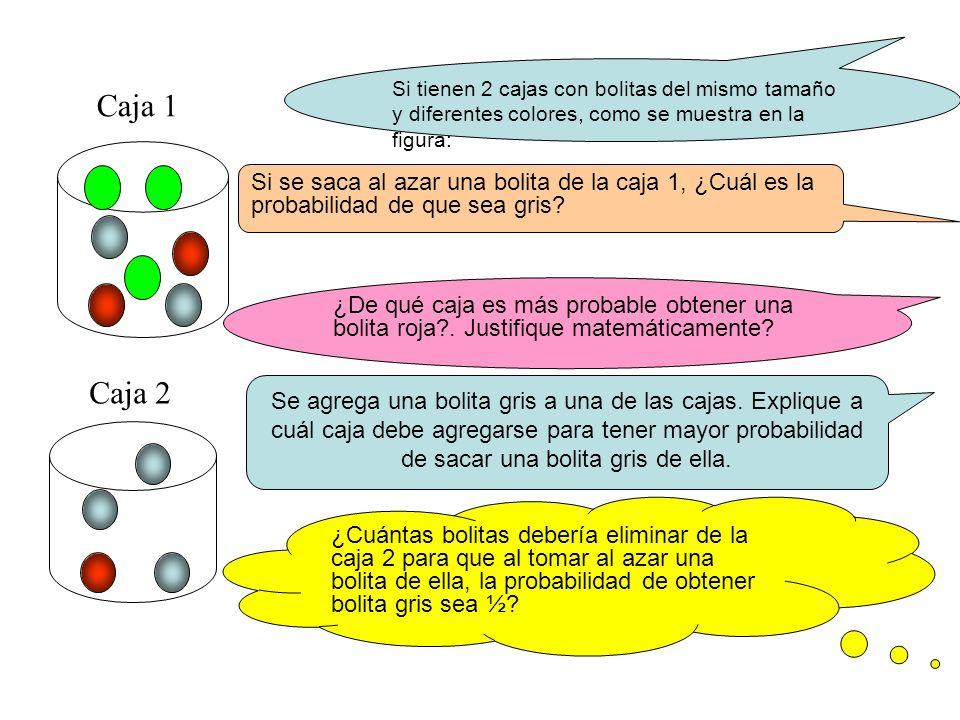 Caja 1 Caja 2 Si tienen 2 cajas con bolitas del mismo tamaño y diferentes colores, como se muestra en la figura: Si se saca al azar una bolita de la c
