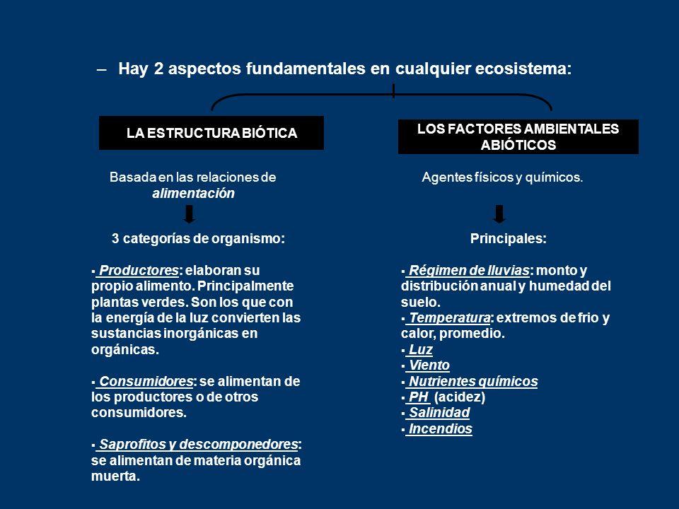 –Hay 2 aspectos fundamentales en cualquier ecosistema: LOS FACTORES AMBIENTALES ABIÓTICOS LA ESTRUCTURA BIÓTICA 3 categorías de organismo: Productores