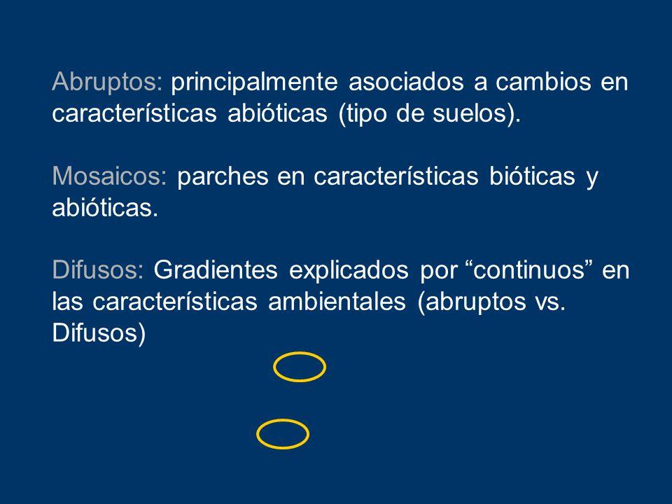 Abruptos: principalmente asociados a cambios en características abióticas (tipo de suelos). Mosaicos: parches en características bióticas y abióticas.