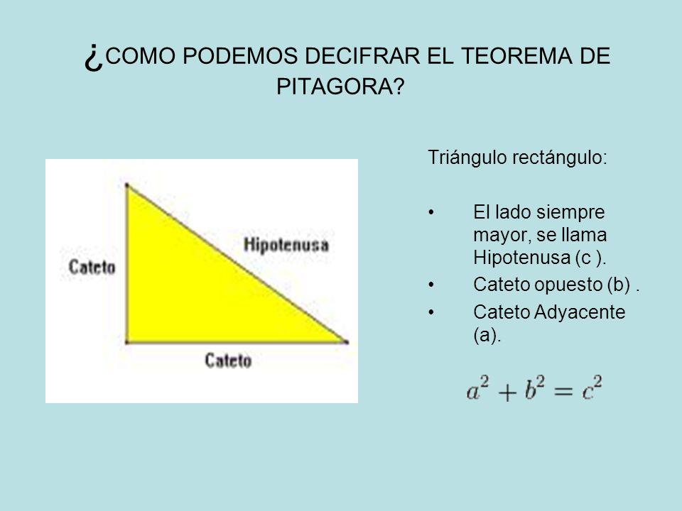 ¿ COMO PODEMOS DECIFRAR EL TEOREMA DE PITAGORA? Triángulo rectángulo: El lado siempre mayor, se llama Hipotenusa (c ). Cateto opuesto (b). Cateto Adya