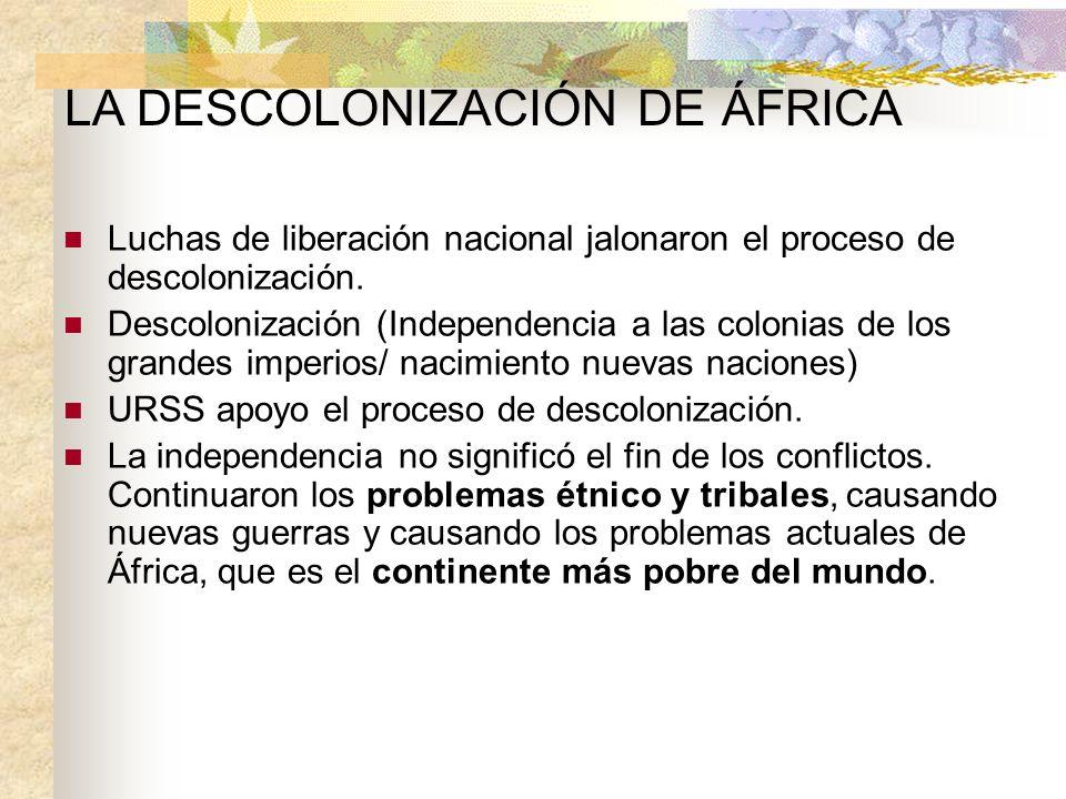 Luchas de liberación nacional jalonaron el proceso de descolonización. Descolonización (Independencia a las colonias de los grandes imperios/ nacimien