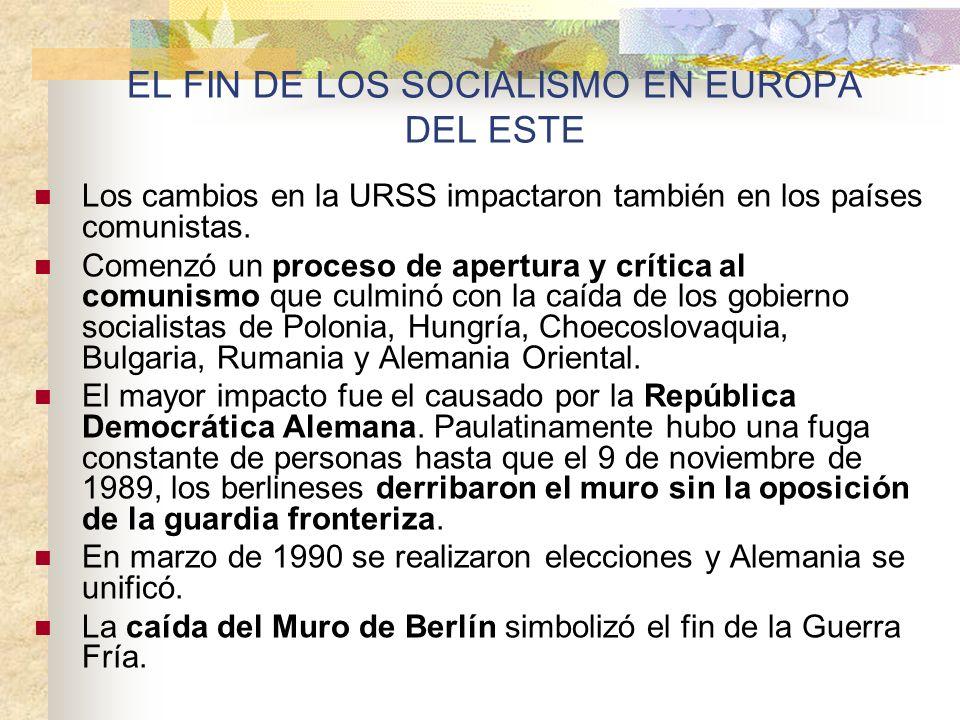 EL FIN DE LOS SOCIALISMO EN EUROPA DEL ESTE Los cambios en la URSS impactaron también en los países comunistas. Comenzó un proceso de apertura y críti