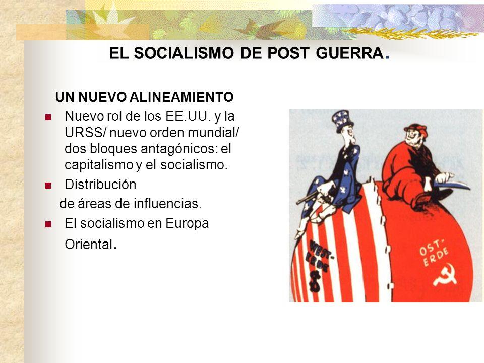 UN NUEVO ALINEAMIENTO Nuevo rol de los EE.UU. y la URSS/ nuevo orden mundial/ dos bloques antagónicos: el capitalismo y el socialismo. Distribución de