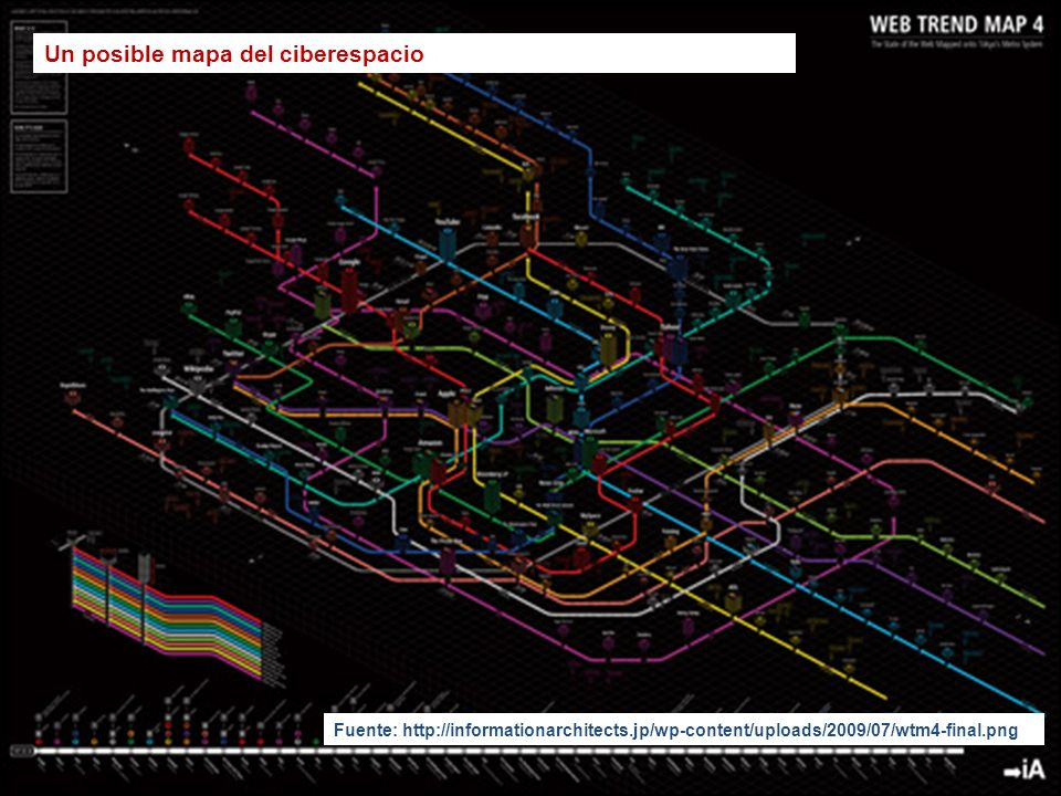 Fuente: http://informationarchitects.jp/wp-content/uploads/2009/07/wtm4-final.png Un posible mapa del ciberespacio