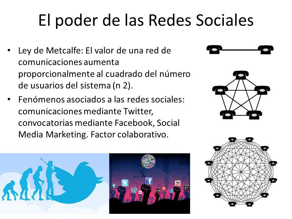 El poder de las Redes Sociales Ley de Metcalfe: El valor de una red de comunicaciones aumenta proporcionalmente al cuadrado del número de usuarios del