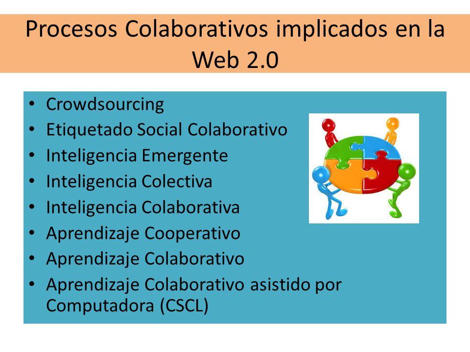 Procesos Colaborativos implicados en la Web 2.0 Crowdsourcing Etiquetado Social Colaborativo Inteligencia Emergente Inteligencia Colectiva Inteligenci