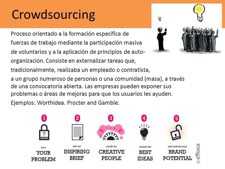 Crowdsourcing Proceso orientado a la formación específica de fuerzas de trabajo mediante la participación masiva de voluntarios y a la aplicación de p