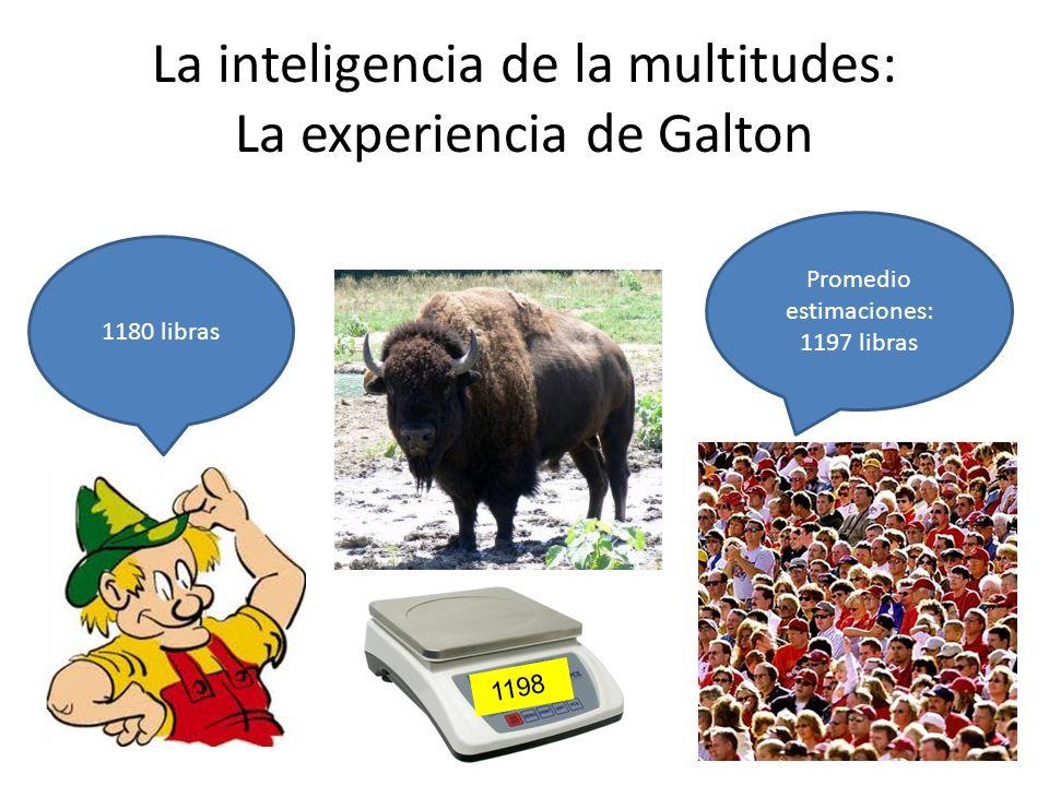 La inteligencia de la multitudes: La experiencia de Galton 1198 Promedio estimaciones: 1197 libras 1180 libras