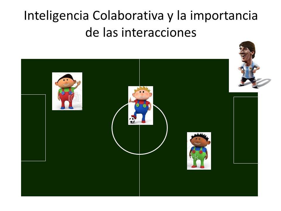Inteligencia Colaborativa y la importancia de las interacciones