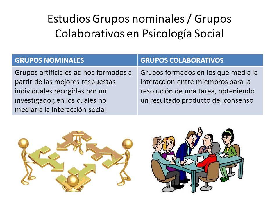 Estudios Grupos nominales / Grupos Colaborativos en Psicología Social GRUPOS NOMINALESGRUPOS COLABORATIVOS Grupos artificiales ad hoc formados a parti