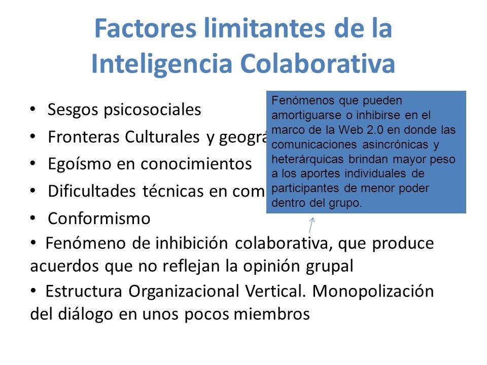 Factores limitantes de la Inteligencia Colaborativa Sesgos psicosociales Fronteras Culturales y geográficas Egoísmo en conocimientos Dificultades técn